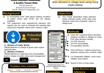 Si KALISTA - An online digital application to estimate public urban park area demand in village level using fuzzy multi-criteria