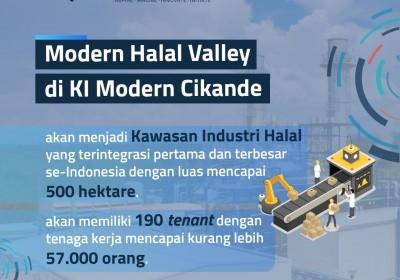 Kemenperin Dukung Pengembangan Modern Halal Valley di Cikande