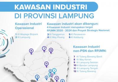 Potensi Lampung Dorong Pengembangan Industri