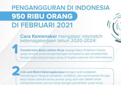 Jumlah Pengangguran Terbuka di Indonesia Menurun