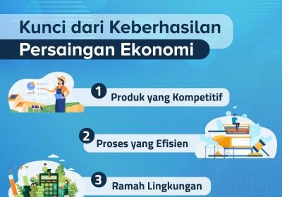 Tarik Investor dengan Kawasan Industri Kompetitif