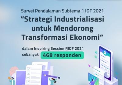 Faktor Penting Pengembangan Industrialisasi: Inovasi, Teknologi, Produktivitas, dan Daya Saing