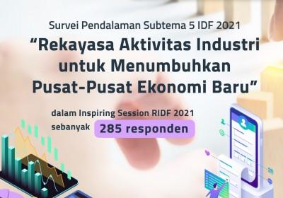 Efektivitas dari Upaya Penumbuhan Pusat-Pusat Pertumbuhan Baru di Luar Jawa