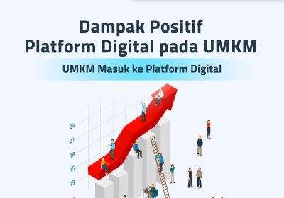 24 Persen UMKM Berhasil Masuk Platform Digital