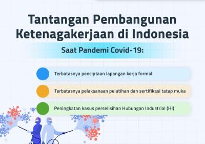 Tantangan Pembangunan Ketenagakerjaan di Indonesia