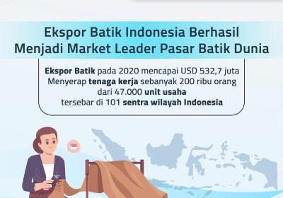 Serap 200 Ribu Tenaga Kerja, Ekspor Industri Batik Tembus USD 533 Juta
