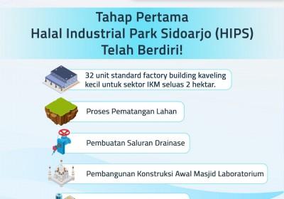 Kawasan Industri Halal untuk Wujudkan Masterplan Ekonomi Syariah,