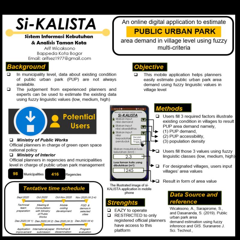 Si KALISTA - An online digital application to estimate public urban park area demand in village level using fuzzy multi-criteria