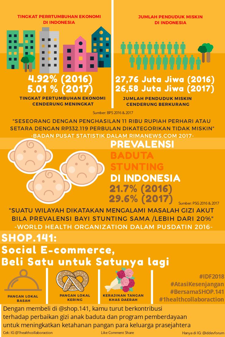 Shop.141: Inovasi Social E-Commerce, Beli Satu untuk Satunya Lagi